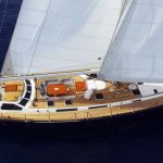 S/Y Wind Of Change Yacht Charter
