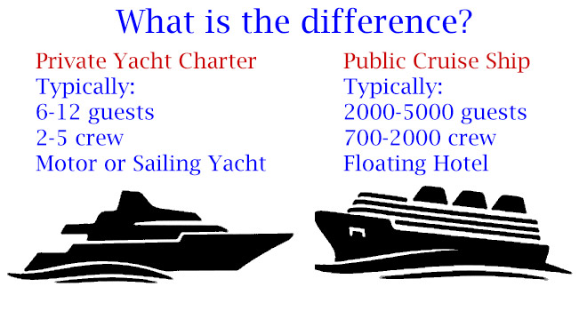 Charter vs Cruise